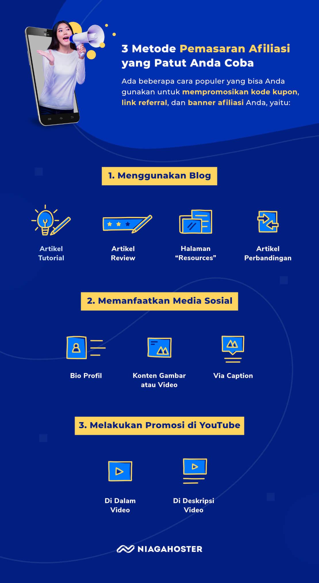 infografik metode pemasaran afiliasi