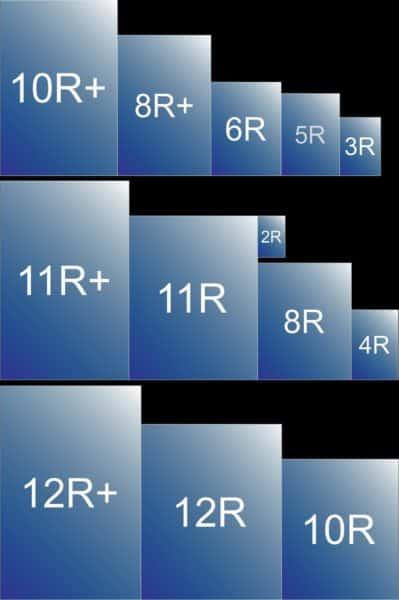 gambar ukuran foto R