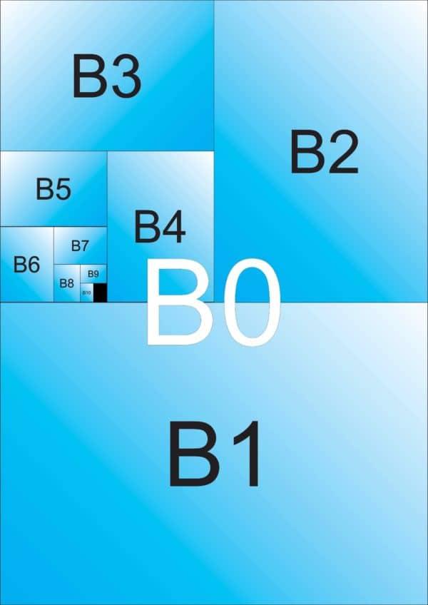 gambar kertas seri B