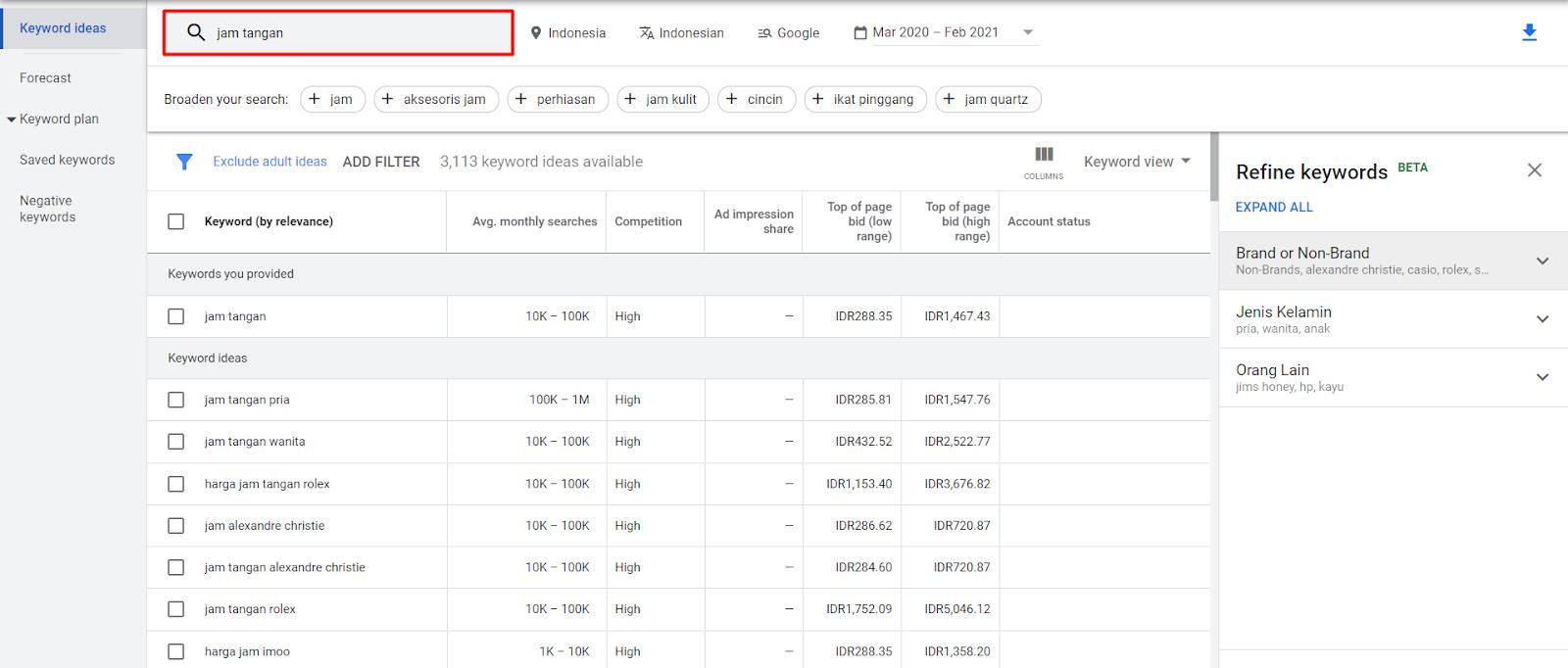 RIset produk dengan menggunakan Google Keyword Planner