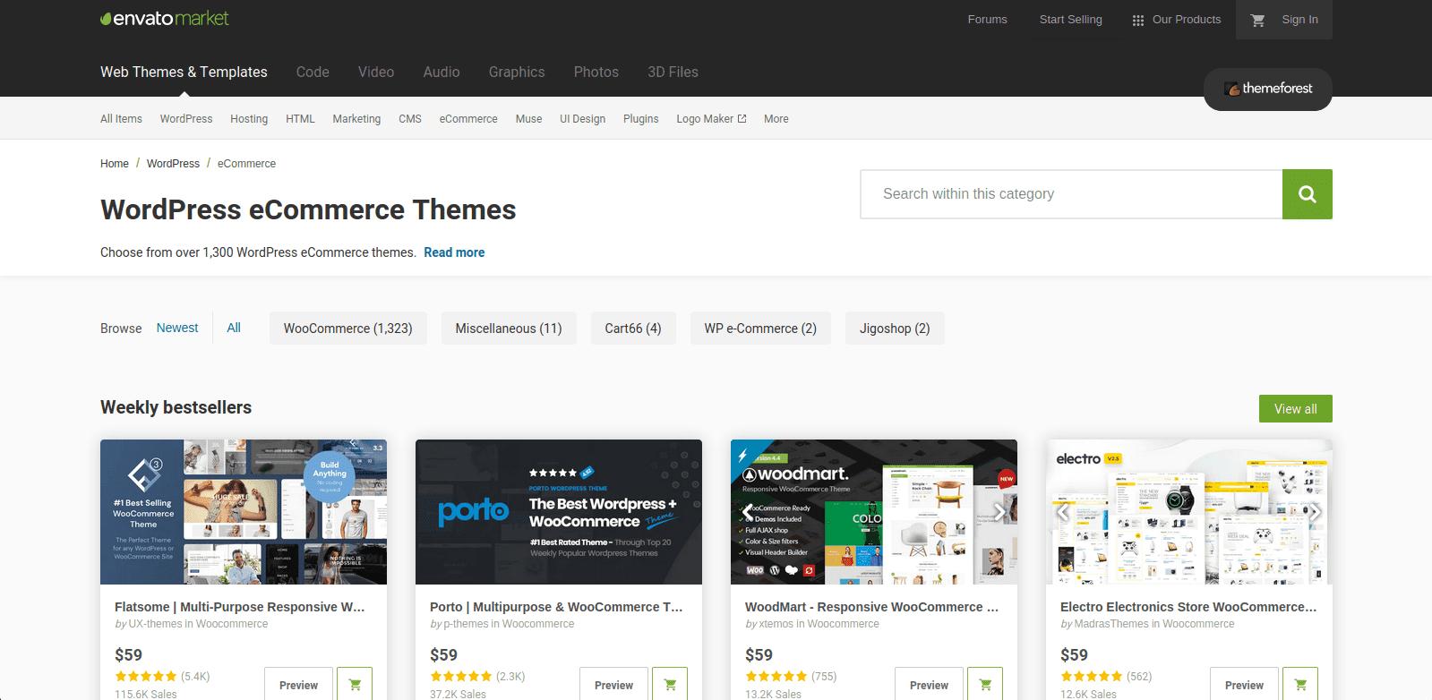 Menjual tema dan plugin WordPress bisa menjadi cara menghasilkan uang dari internet.