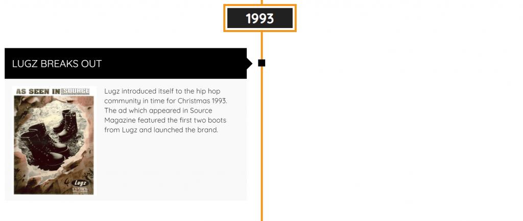 contoh membangun toko online dengan timeline bisnis